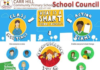 How does our School Council work?